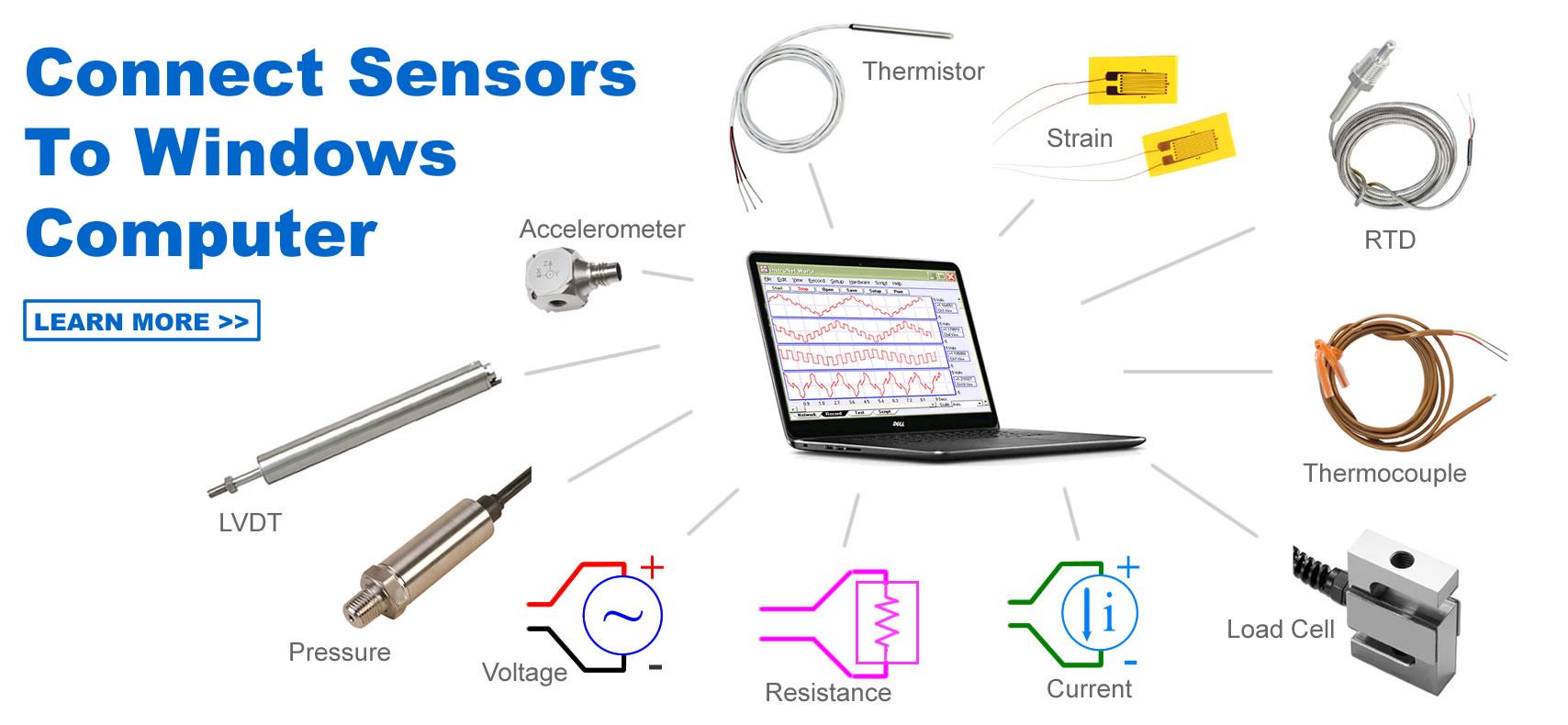 Gw Instruments Data Acquisition Instrunet Store Lvdt Wiring Diagram Circle